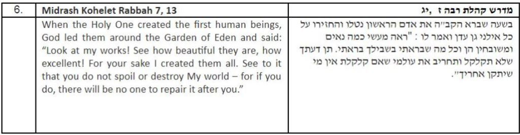 The Many (Authentic) Facelifts of Tu B'Shvat | Elmad Torah